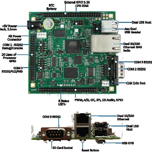 iPAC-9x25 Diagram