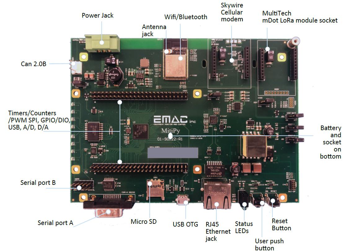 MitiPy Low Power Industrial IoT IO