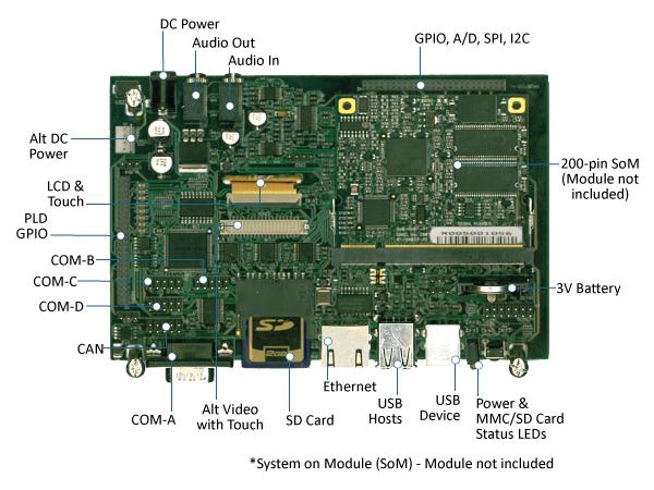 SoM-200ES Diagram