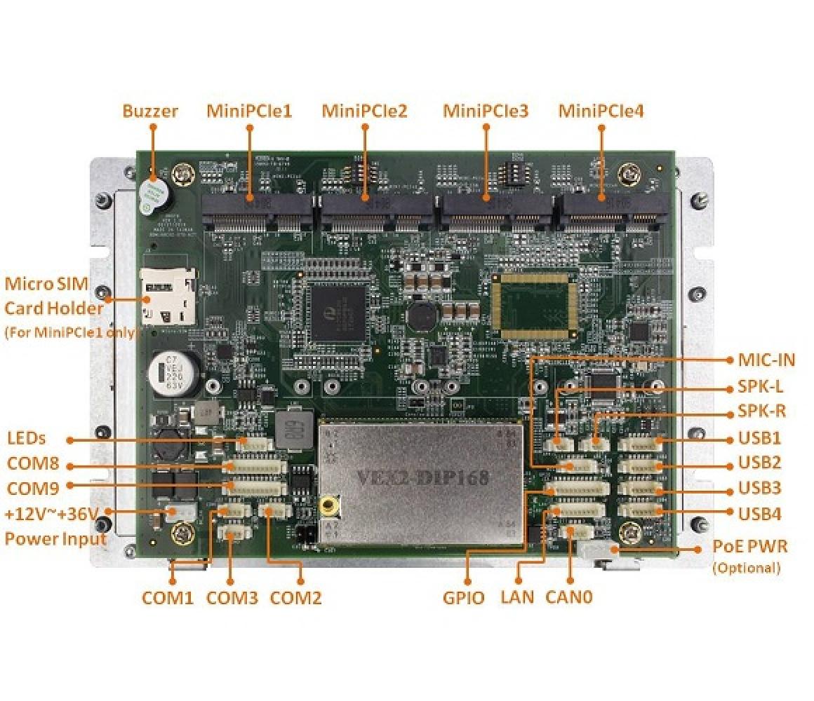 PPC-070T-EX2 IO